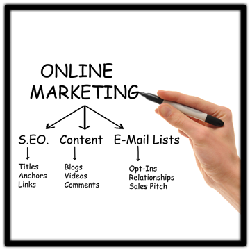 SEO Email Marketing